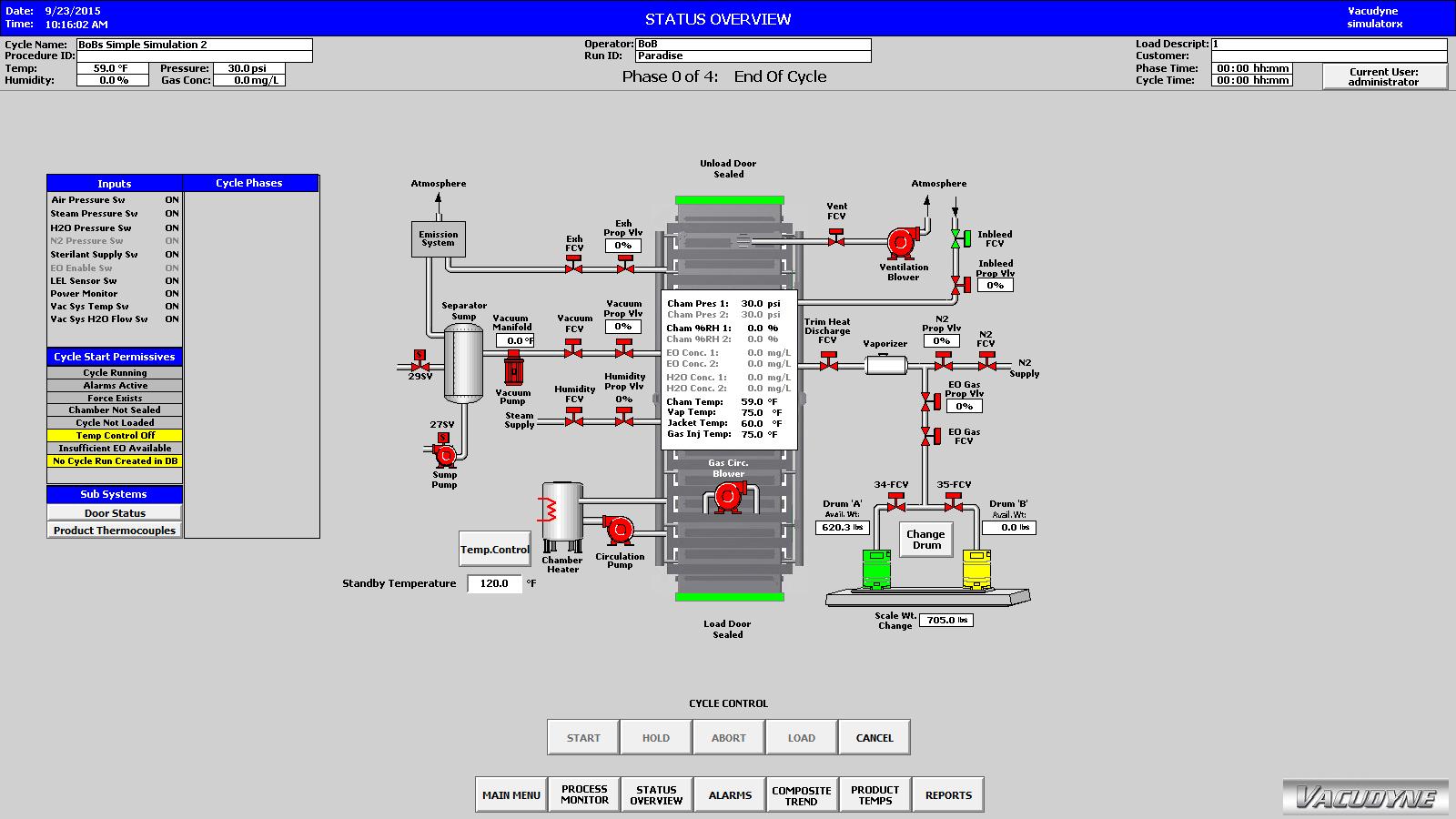 Ethylene Oxide (EtO) Sterilizer Control System