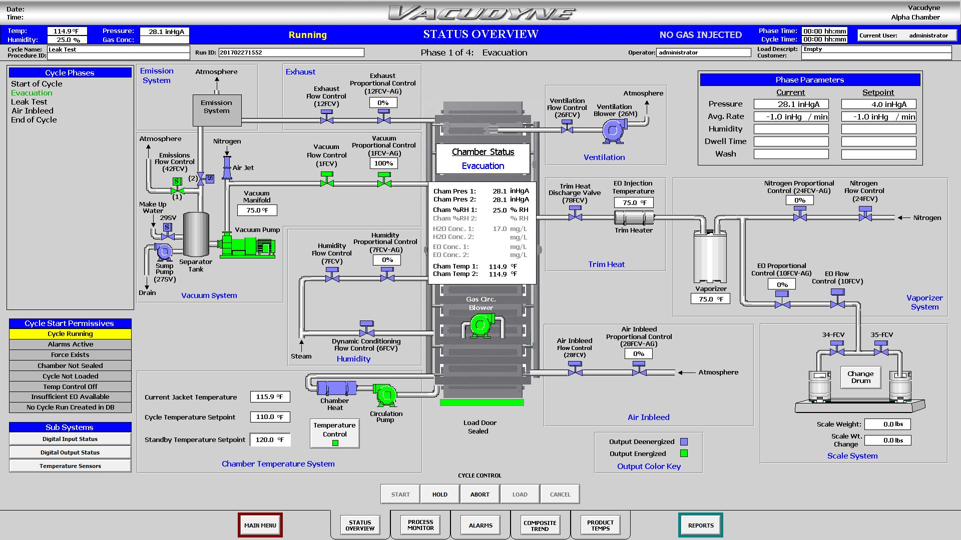 Ethylene Oxide (EO) Sterilizer Control System